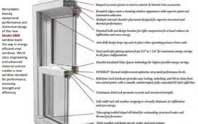 View Our 3-D WeatherBuster Windows Brochure